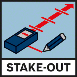 Stake-Out Function Stake-out function
