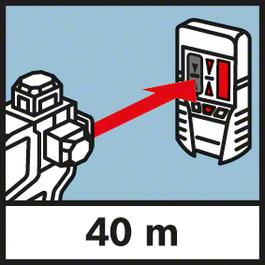 Working range + LR2 receiver Range with receiver 40 m